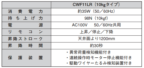 CWF11LR仕様