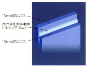 ガラス構造