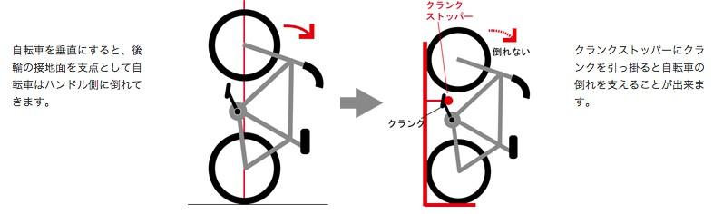 縦型の自転車スタンド「Crank ...