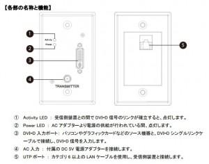 DVIEX-WP-UTPACT-TX説明図
