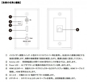 HDMIEX-WP-UTPACT-RX説明図