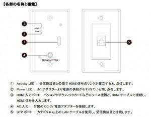 HDMIEX-WP-UTPACT-TX説明図