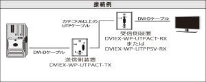 DVI-D エクステンダー接続図