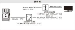 HDMIエクステンダー接続図