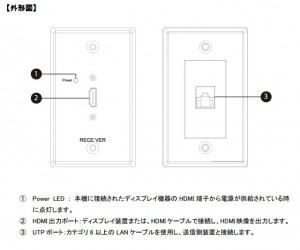 HDMIEX-WP-UTPPSV-RX説明図