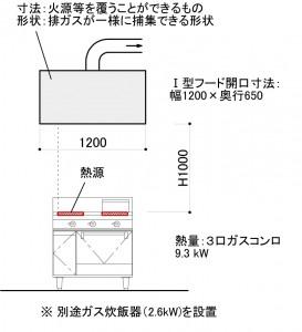フード必要排気量計算例