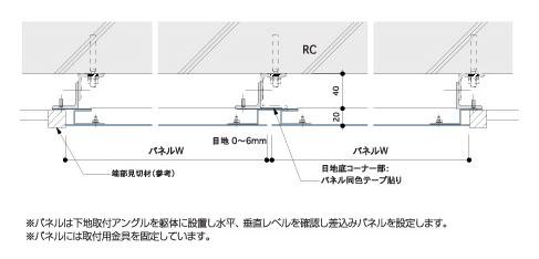 RC_panel1
