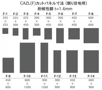 耐候性鋼パネルサイズ一覧