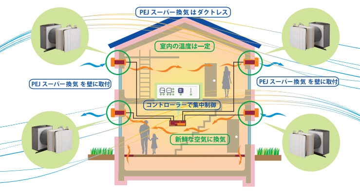 passivenergie_system