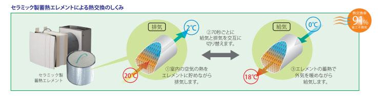 passivenergie_system2