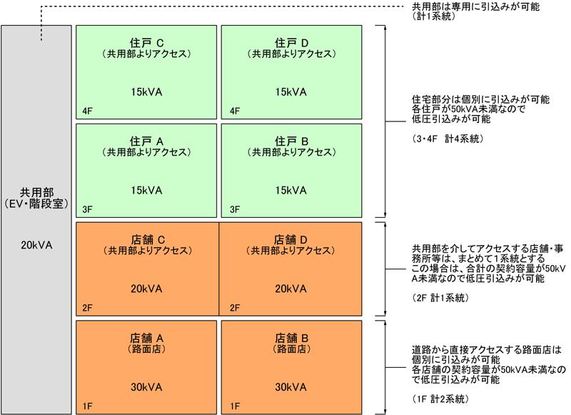 電気設備計画断面図