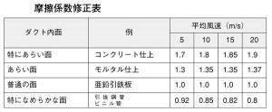 """693.pdf""のプレビュー"