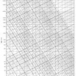 亜鉛メッキ鋼鈑円形ダクト摩擦抵抗線図