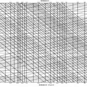 摩擦抵抗線図(円形ダクト)縮小版
