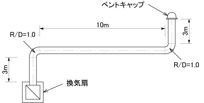 換気系統図